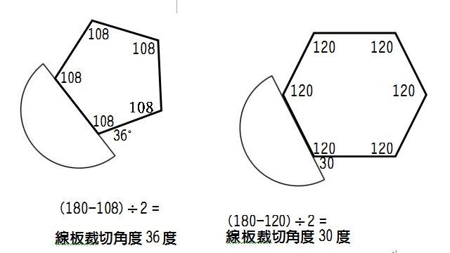 角度 正八 角形 八边形的内角和等于()度。_多边形的内角和和外角和_中学题库