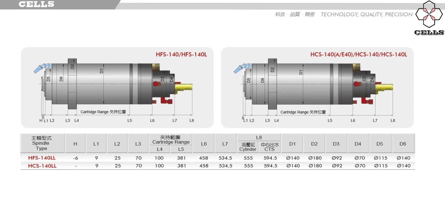 直驅電主軸-140l
