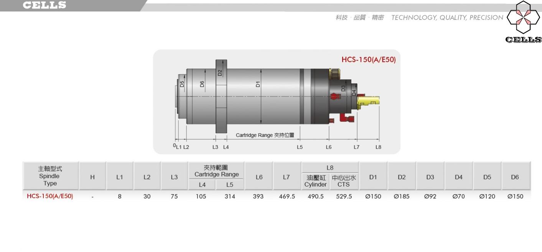 直驅電主軸-150