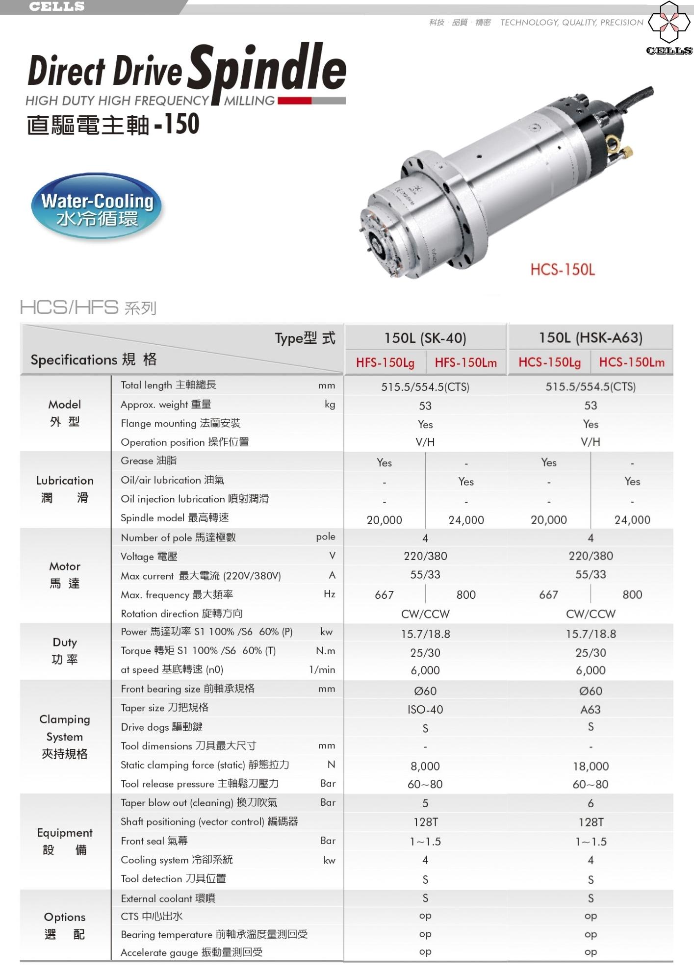 直驅電主軸-150l