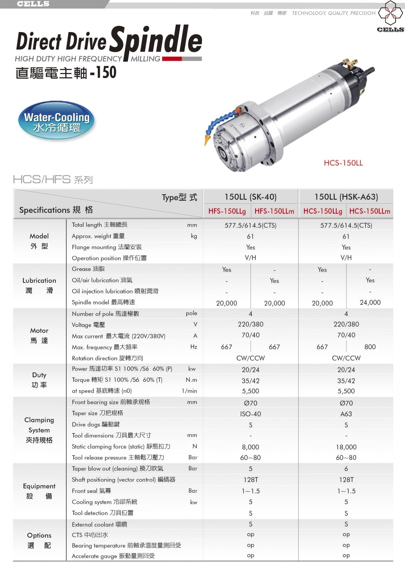 直驅電主軸-150ll