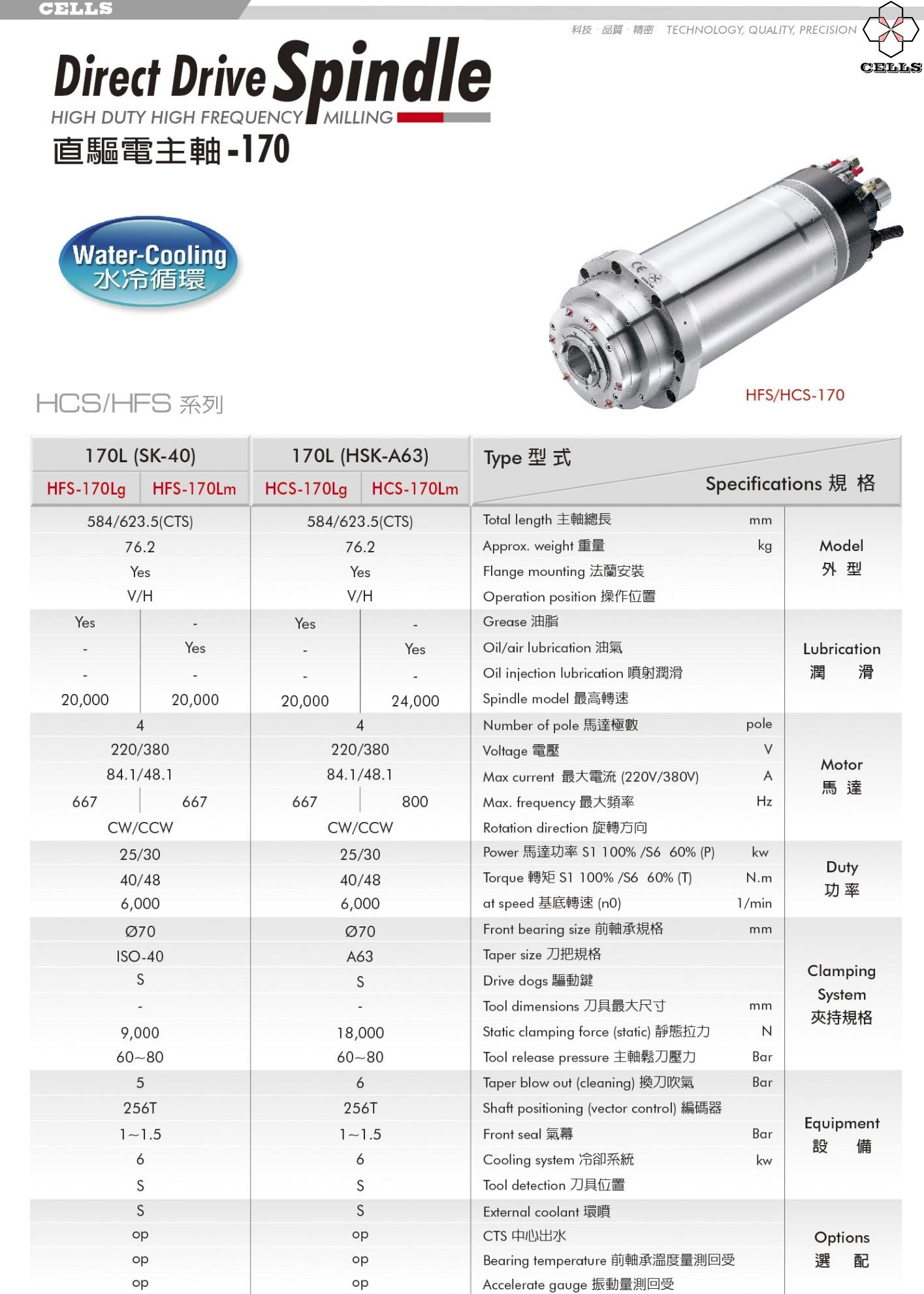 直驅電主軸-170L