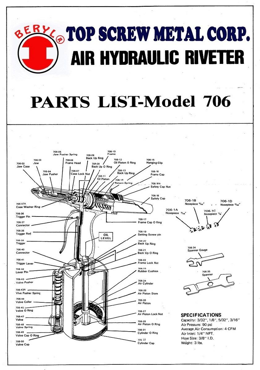 air hydraulic riveter,fastening tools,hydraulic riveter,rivet,tool,blind rivet,rivet setter ,riveter,top screw,fasteners,metal forging,rivet manufactory,manufacture