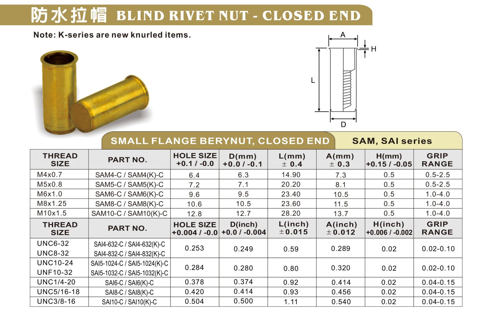 rivet nut,small flange rivet nut,closed end, sam-c, sai-c ,rivet nut,nut,top screw,fasteners,metal forging,rivet nut manufactory,manufacture