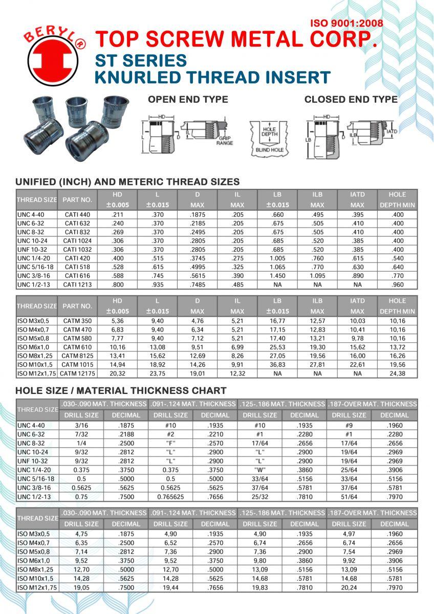 knurled threaded insert,threaded insert,nut insert,insert,top screw,blind rivet nut ,rivet nut,top screw,fasteners,metal forging,rivet nut manufactory,manufacture