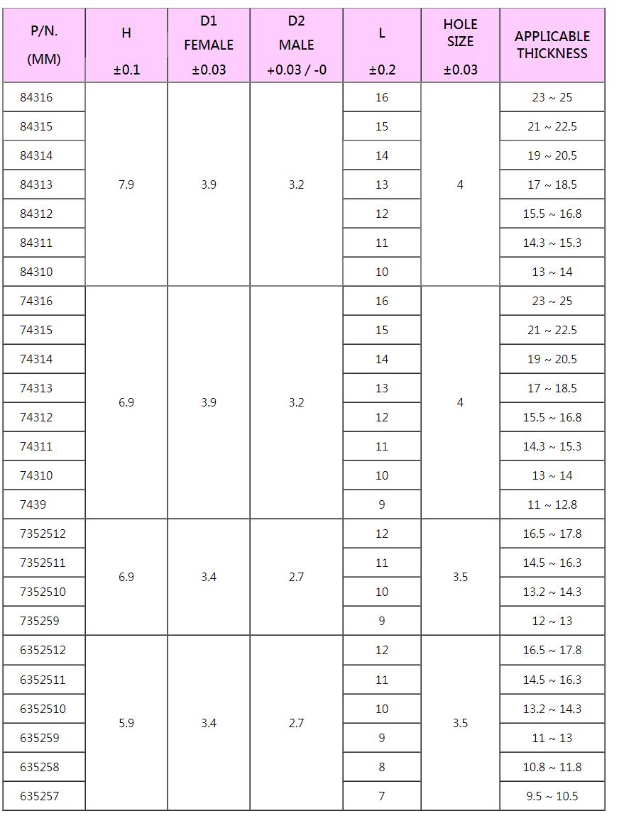 female male rivet,rivet,tubular rivet,sex bolt,top screw ,male and female rivet,semi-tubular rivet,snap-together rivets,male and female screw,snap rivet,hammer drive rivets,top screw,fasteners,metal forging,rivet manufactory,manufacture