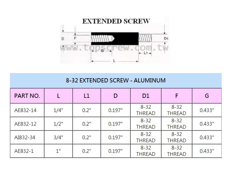 Chicago Screws ,Binding Post Screw,Posts screw,Sex Bolts, Posts,Binding post Barrels,chicago screw post,top screw,fasteners,metal forging,chicago screw manufactory,manufacture,binding post screw manufactory