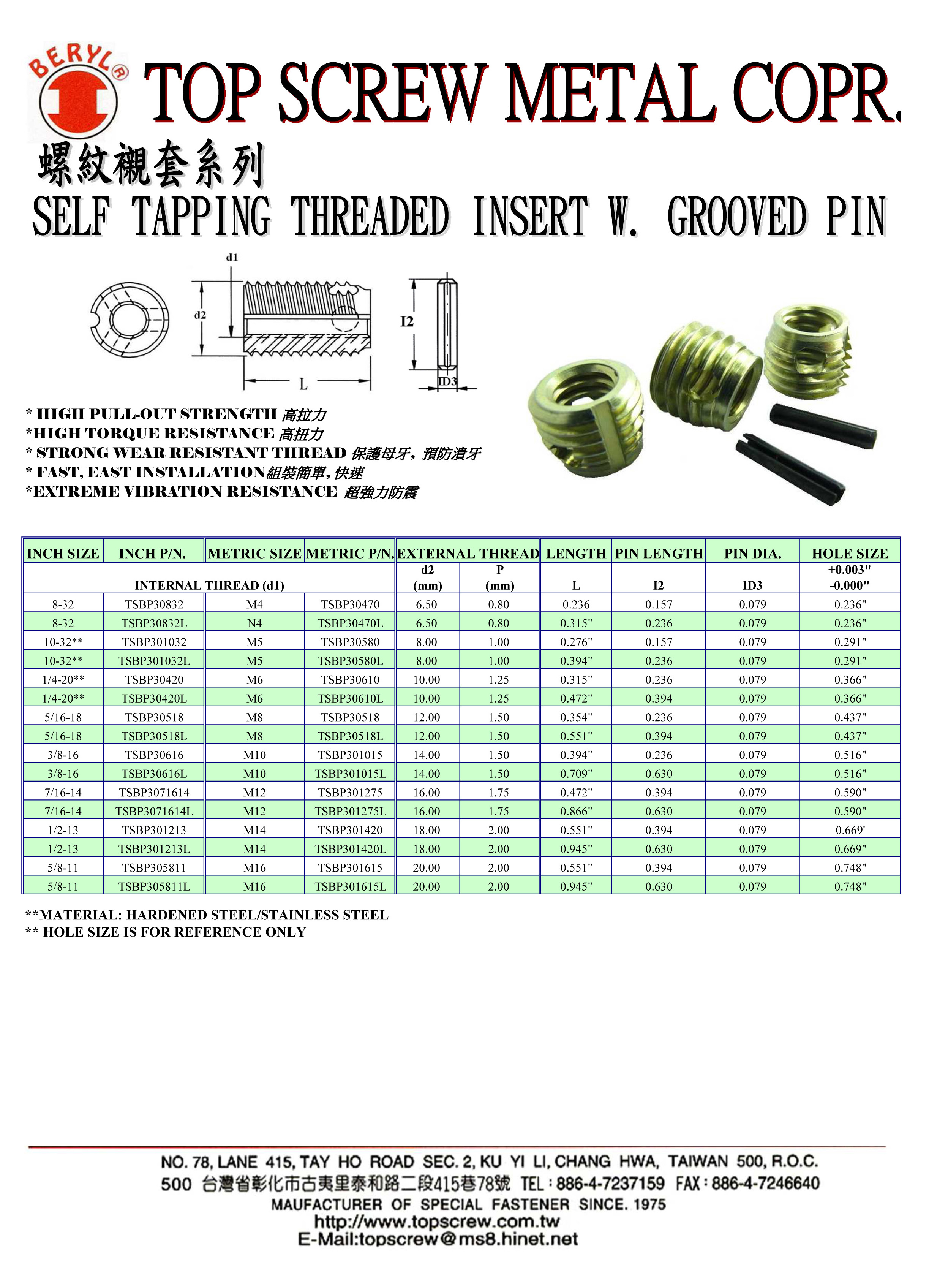 self tapping threaded insert,threaded insert,stripped savior,insert,nut insert,self-threading inserts,self cutting threaded insert,self tapping inserts,self locking inserts,top screw