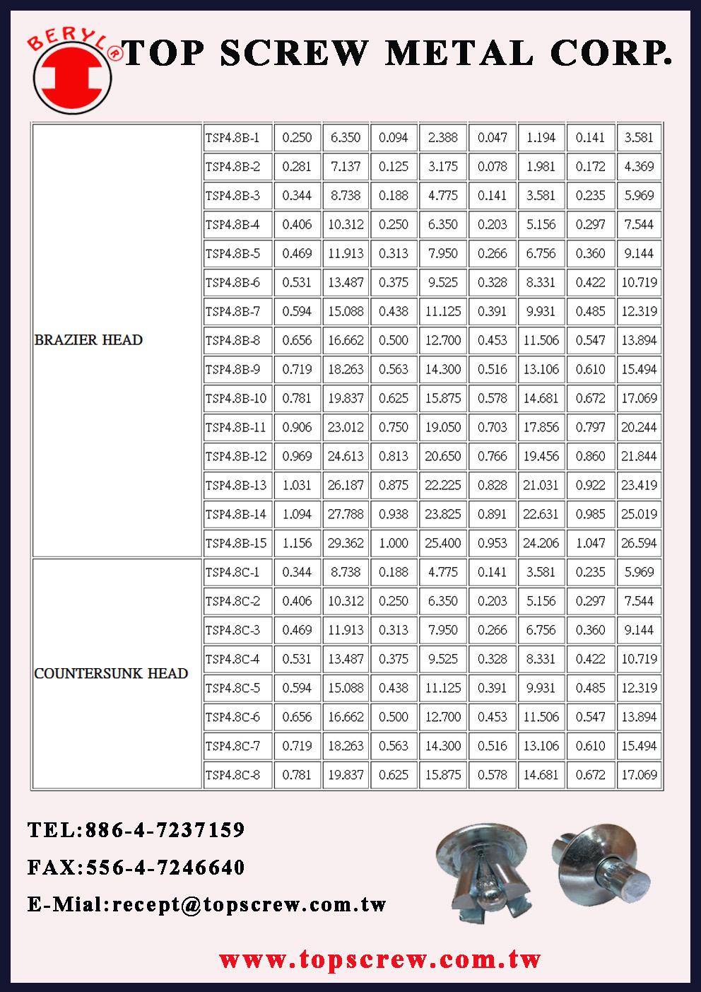 捶釘,槓釘,撞釘,快速鉚釘,槌釘,快速擊釘,槓釘,SPEED PIN RIVETS,PIN RIVET,SPEED RIVET,RIVETS,,螺峯金屬,金屬工業,金屬鍛造,機械零件,工業零件,電子零件,機械零件,五金零件,緊固件,螺峯