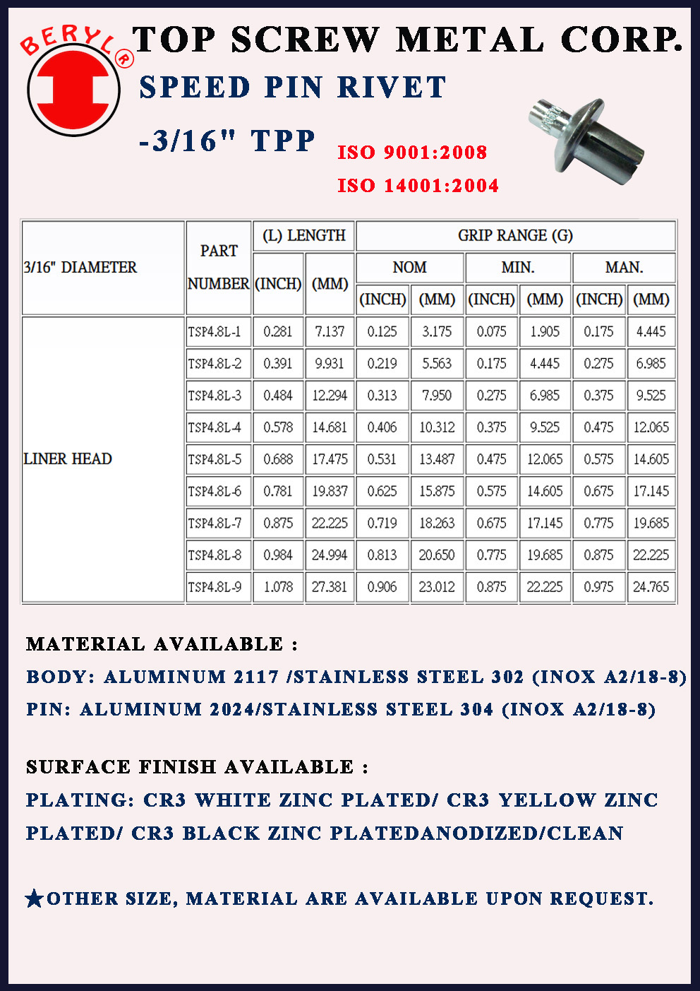 STEEL BLIND RIVET NUT, STAINLESS STEEL BLIND RIVET NUT, STAINLESS STEEL 316 BLIND RIVET,Fasteners, rivet nut, inserts, rivet, nuts, screws, bolts, studs, blind rivet nuts , self-clinching, bolt rivet nuts, e self-driving nut, self-tapping threaded inserts, sex bolts, PEM nut, binding post, Chicago screw, barrel nut, post, special blind rivet, security fastener, blind jack nut, welding stud, hardware parts, construction hardware,BLIND NUT, RIVET NUT, TOP SCREW METAL CORP, TOPS SCREW METAL CORP,INSERT NUT,SPEED PIN RIVET,DRIVE PIN RIVET,rivet,pin,speed,drive