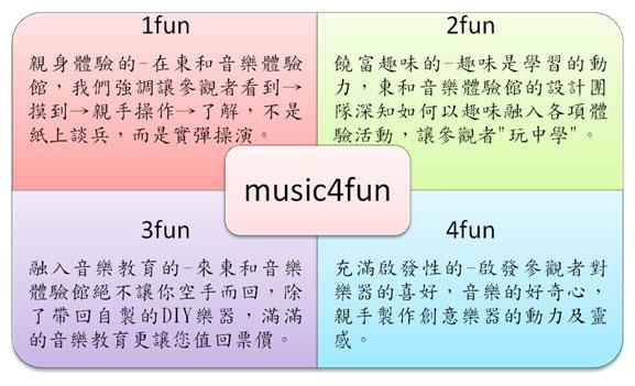 東和音樂體驗館活動流程